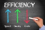 Is your business efficient